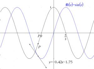 Harmoniske funktioner